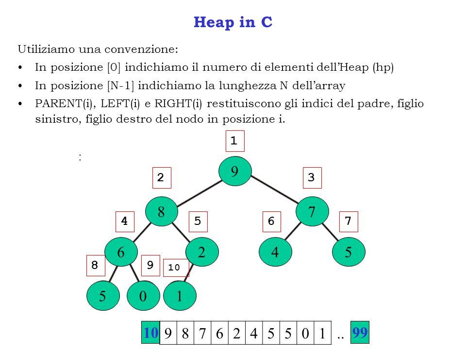 Heap in C Utiliziamo una convenzione: In posizione [0] indichiamo il numero di elementi dell'Heap (hp)